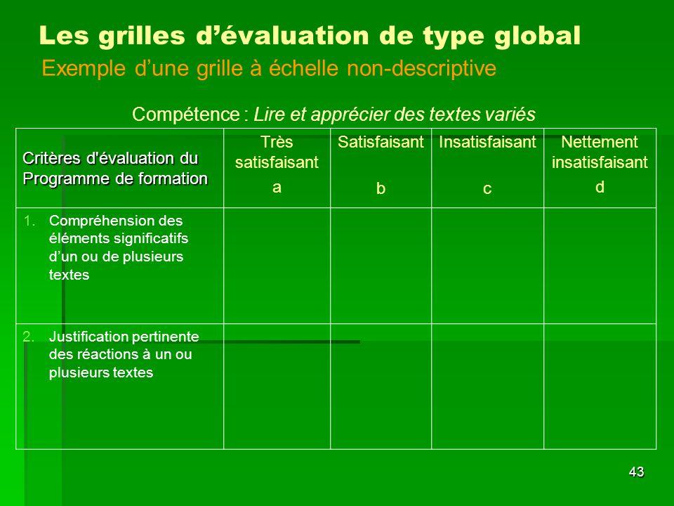 Les grilles d'évaluation de type global