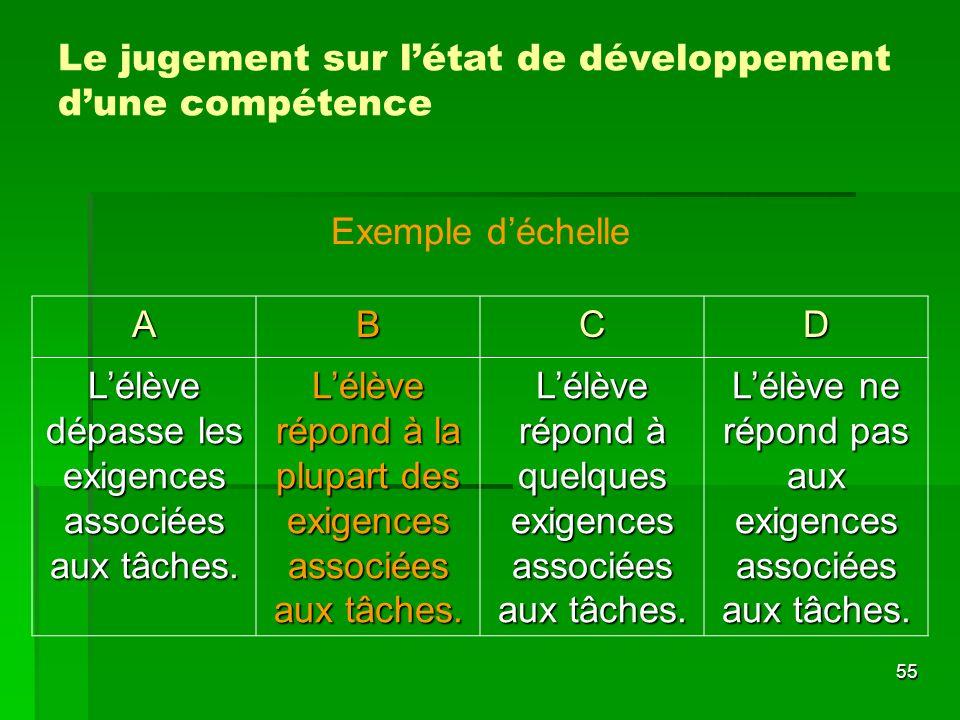 Le jugement sur l'état de développement d'une compétence