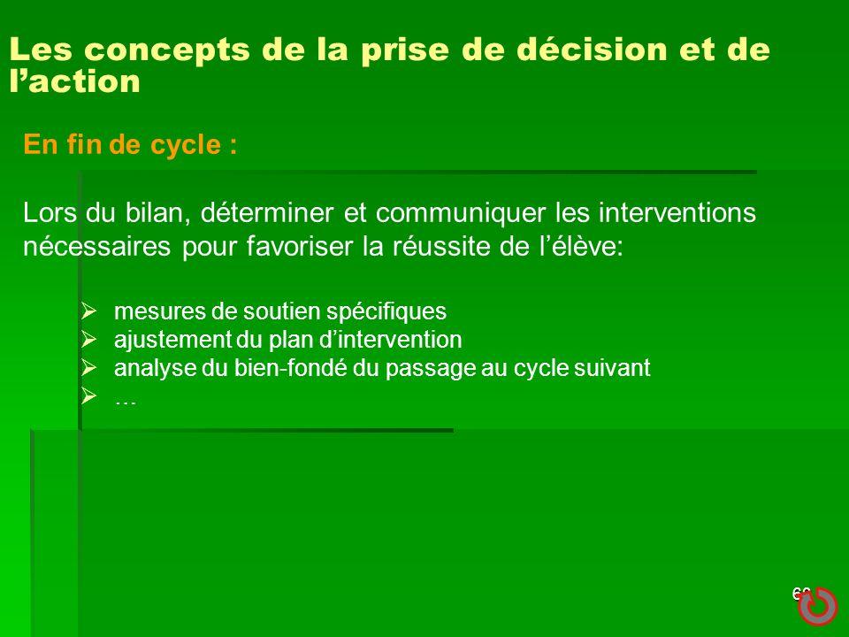 Les concepts de la prise de décision et de l'action
