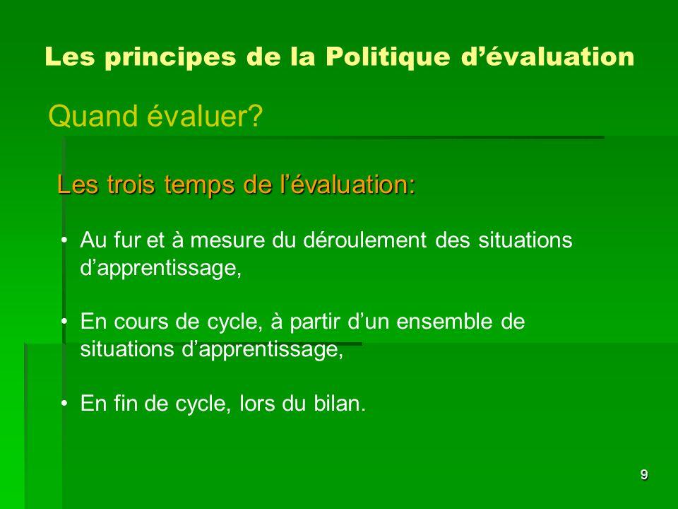 Quand évaluer Les principes de la Politique d'évaluation