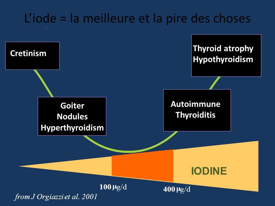 L'iode = la meilleure et la pire des choses