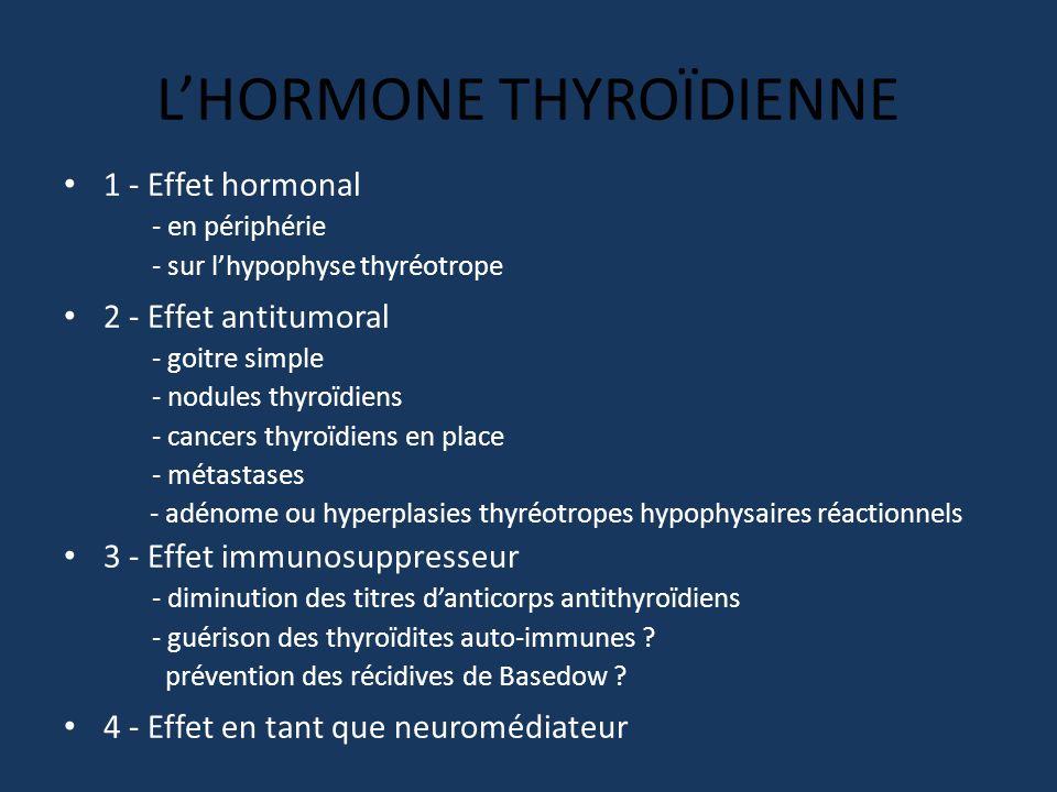 L'HORMONE THYROÏDIENNE