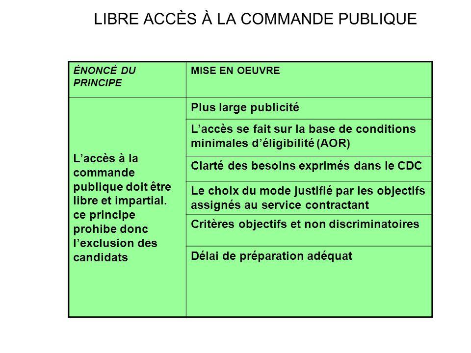 LIBRE ACCÈS À LA COMMANDE PUBLIQUE