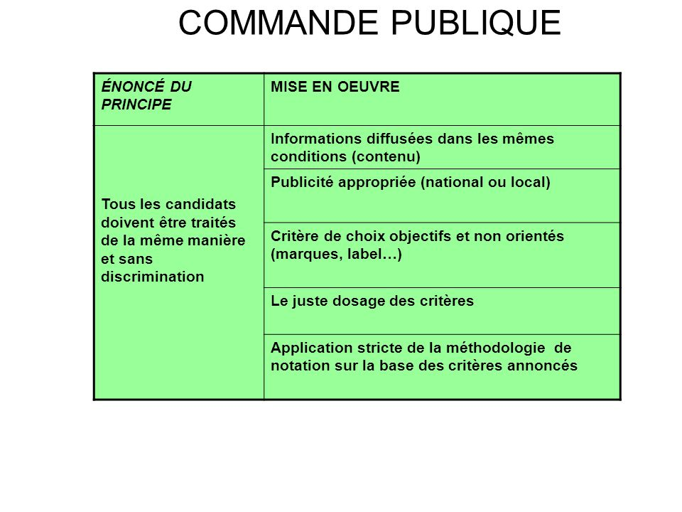 EGALITE D'ACCÈS À LA COMMANDE PUBLIQUE