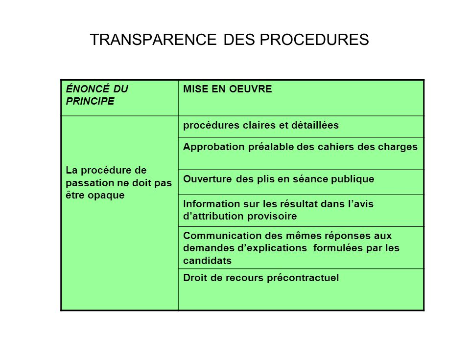TRANSPARENCE DES PROCEDURES