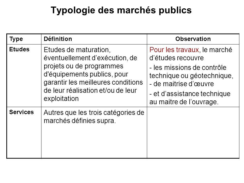 Typologie des marchés publics