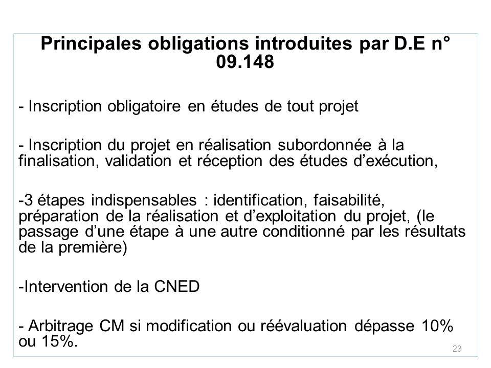 Principales obligations introduites par D.E n° 09.148