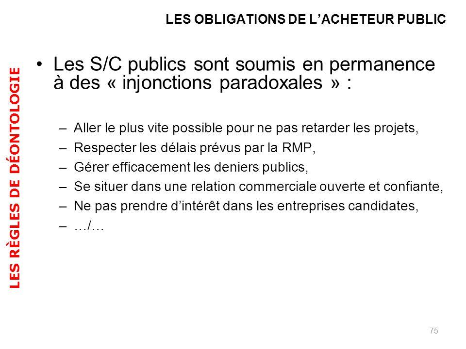 LES OBLIGATIONS DE L'ACHETEUR PUBLIC