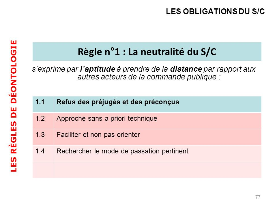 Règle n°1 : La neutralité du S/C LES RÈGLES DE DÉONTOLOGIE