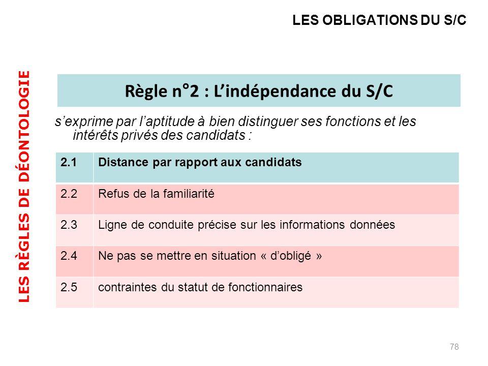 Règle n°2 : L'indépendance du S/C LES RÈGLES DE DÉONTOLOGIE