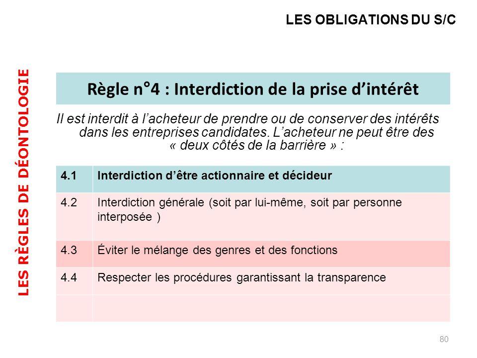 Règle n°4 : Interdiction de la prise d'intérêt