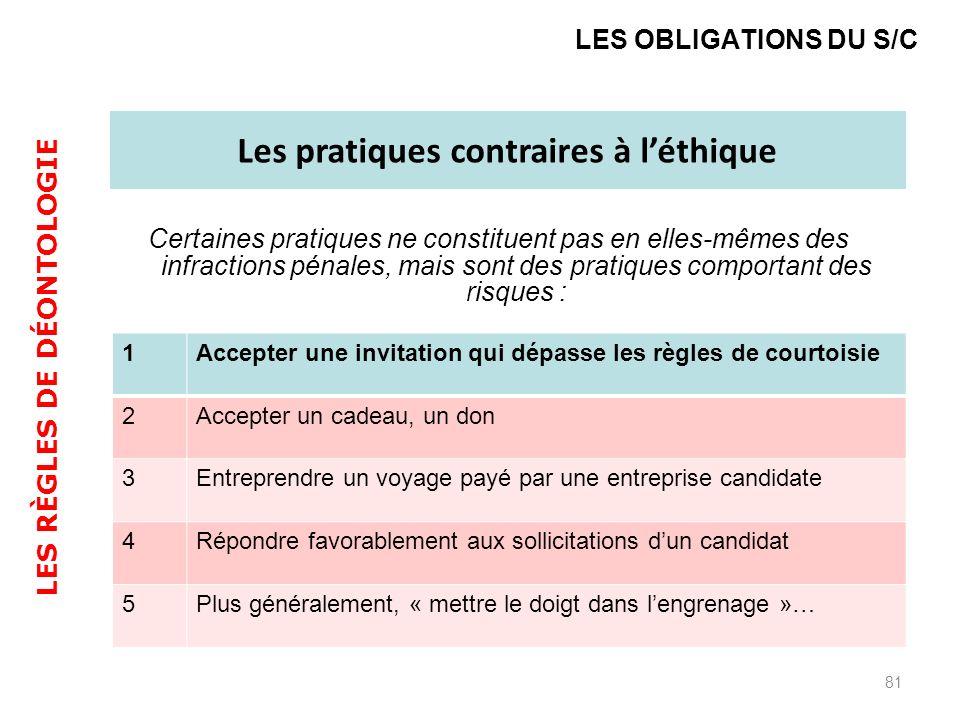 Les pratiques contraires à l'éthique LES RÈGLES DE DÉONTOLOGIE