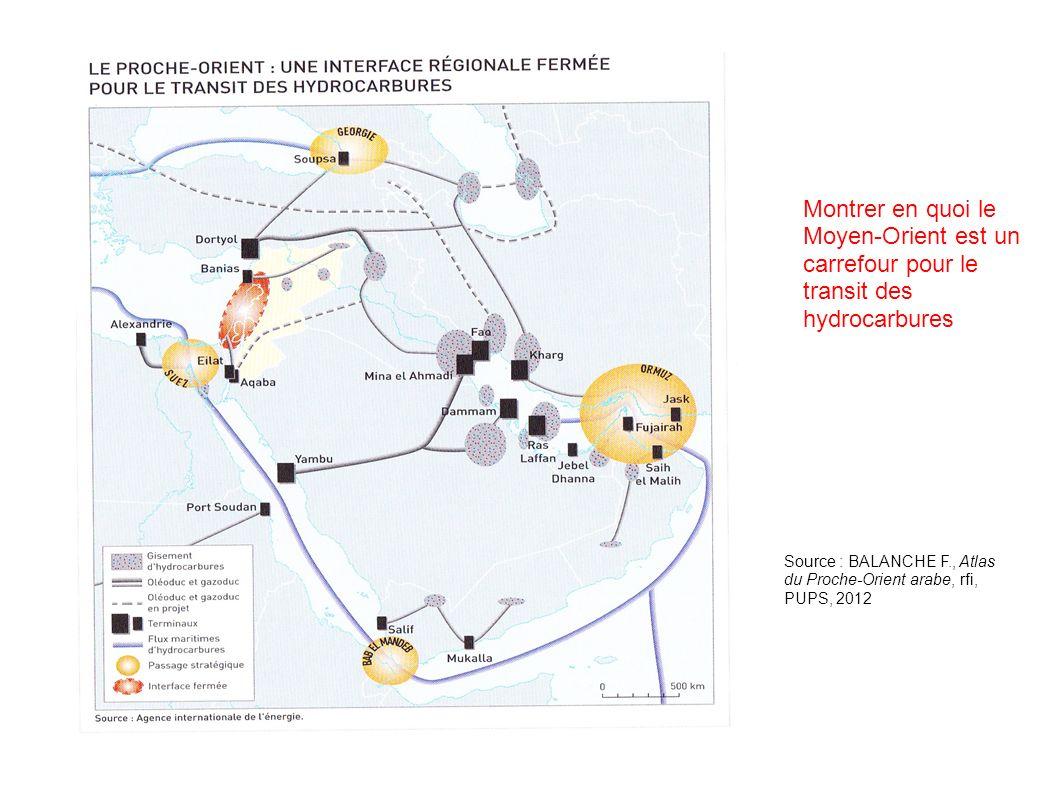 Montrer en quoi le Moyen-Orient est un carrefour pour le transit des hydrocarbures