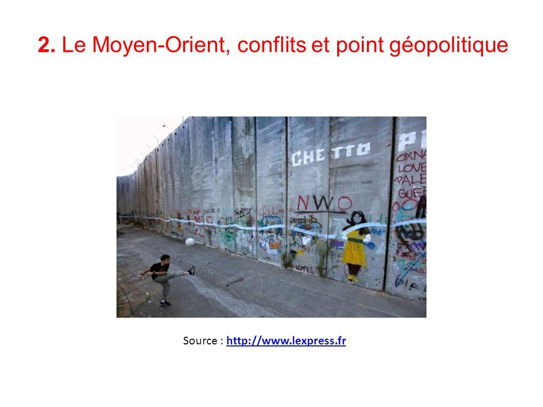 2. Le Moyen-Orient, conflits et point géopolitique