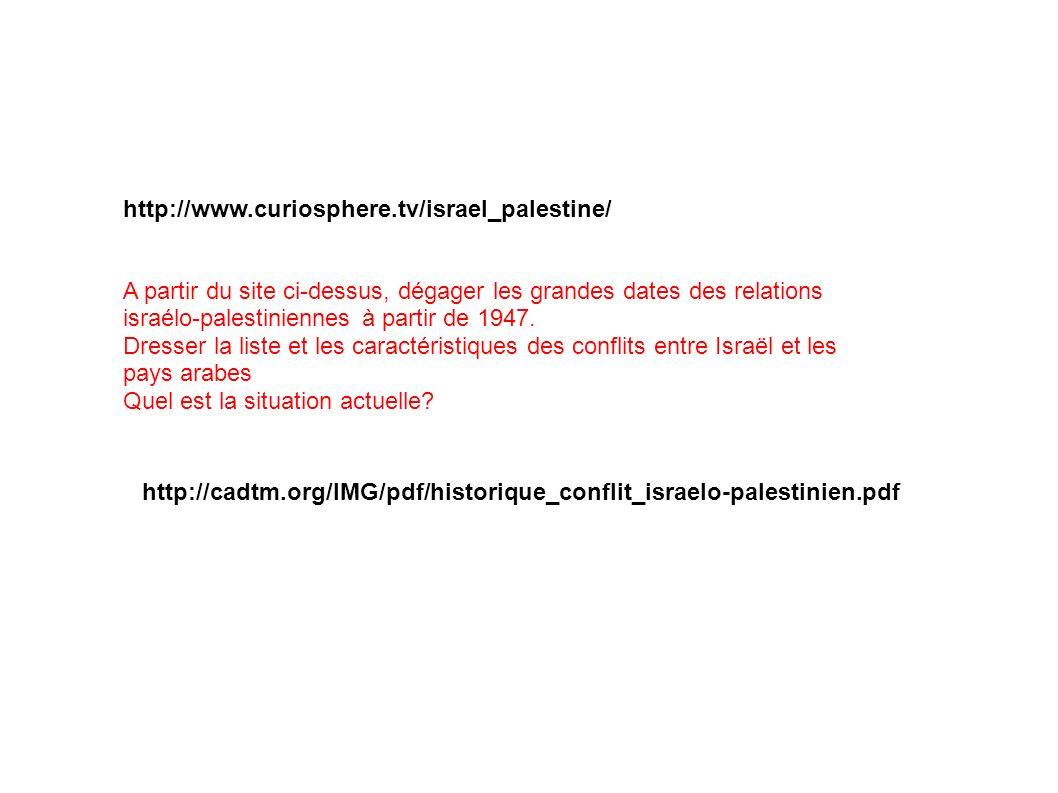 http://www.curiosphere.tv/israel_palestine/