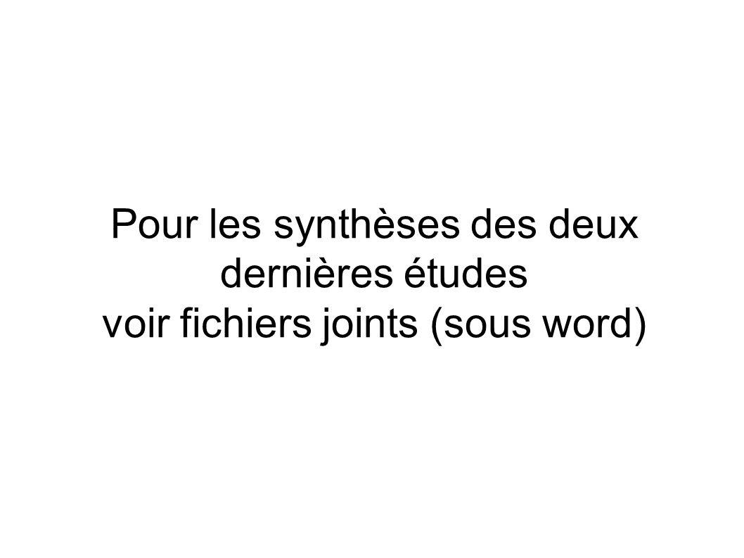 Pour les synthèses des deux dernières études voir fichiers joints (sous word)