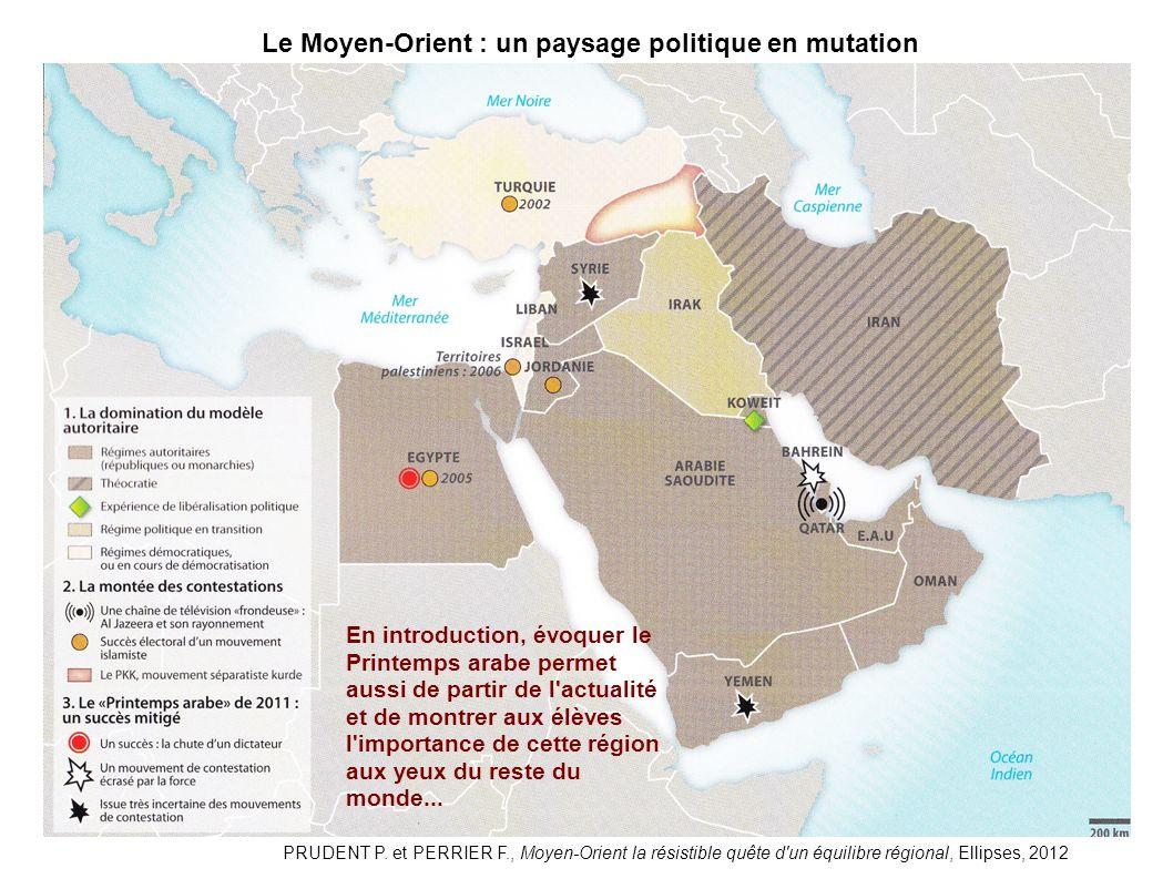 Le Moyen-Orient : un paysage politique en mutation