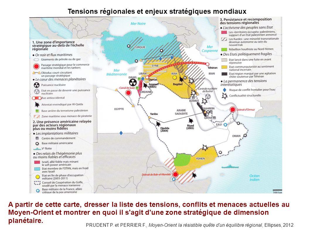 Tensions régionales et enjeux stratégiques mondiaux