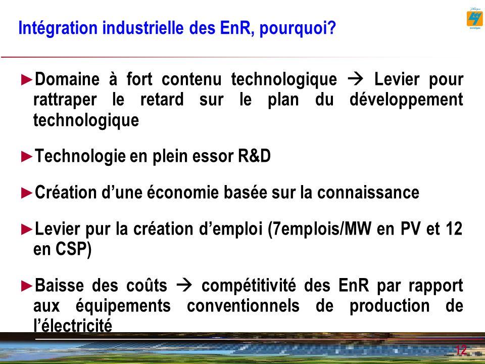 Intégration industrielle des EnR, pourquoi