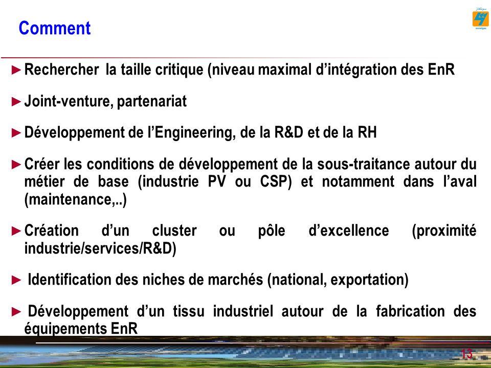 Comment Rechercher la taille critique (niveau maximal d'intégration des EnR. Joint-venture, partenariat.