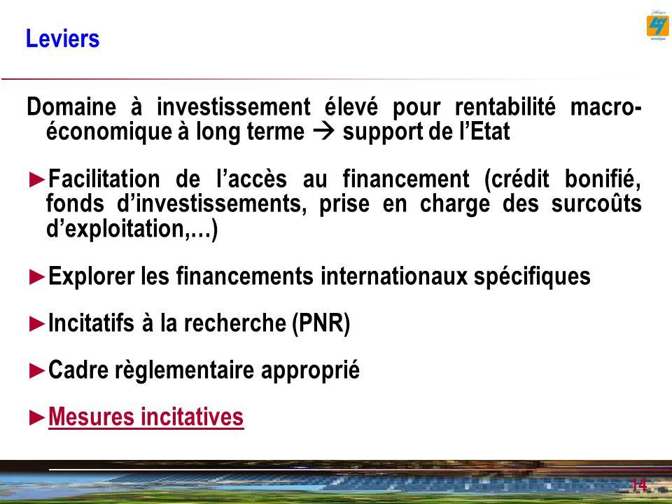 Explorer les financements internationaux spécifiques