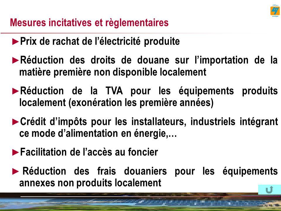 Mesures incitatives et règlementaires