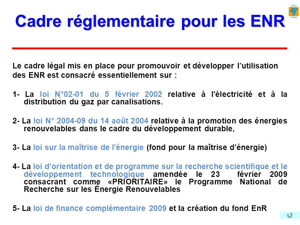 Cadre réglementaire pour les ENR