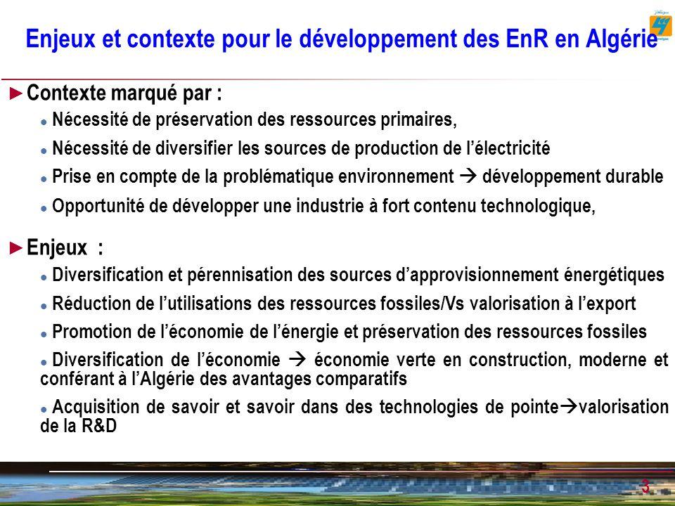 Enjeux et contexte pour le développement des EnR en Algérie