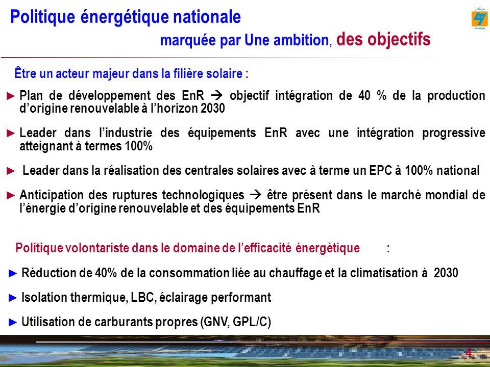 Politique énergétique nationale marquée par Une ambition, des objectifs