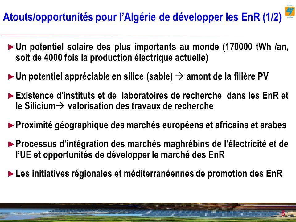 Atouts/opportunités pour l'Algérie de développer les EnR (1/2)