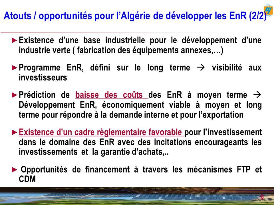 Atouts / opportunités pour l'Algérie de développer les EnR (2/2)