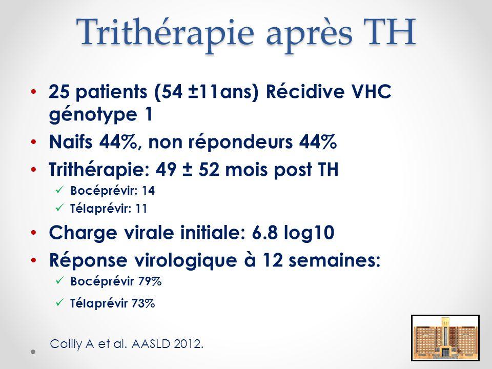 Trithérapie après TH 25 patients (54 ±11ans) Récidive VHC génotype 1
