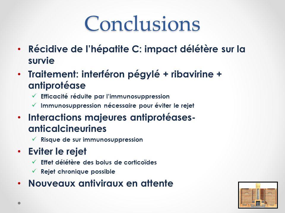 Conclusions Récidive de l'hépatite C: impact délétère sur la survie