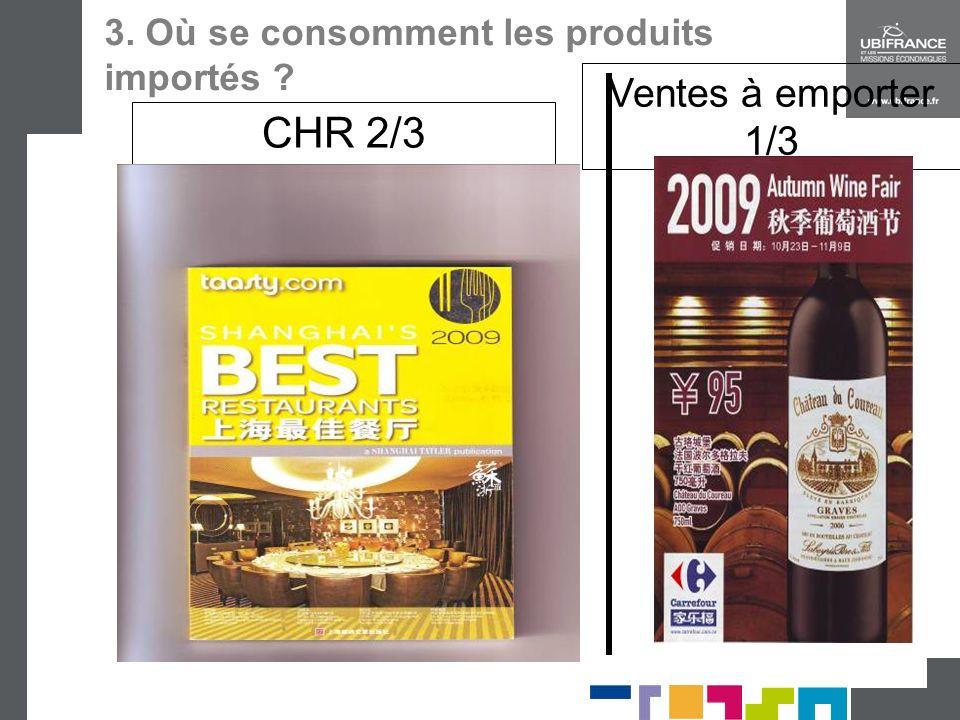 3. Où se consomment les produits importés