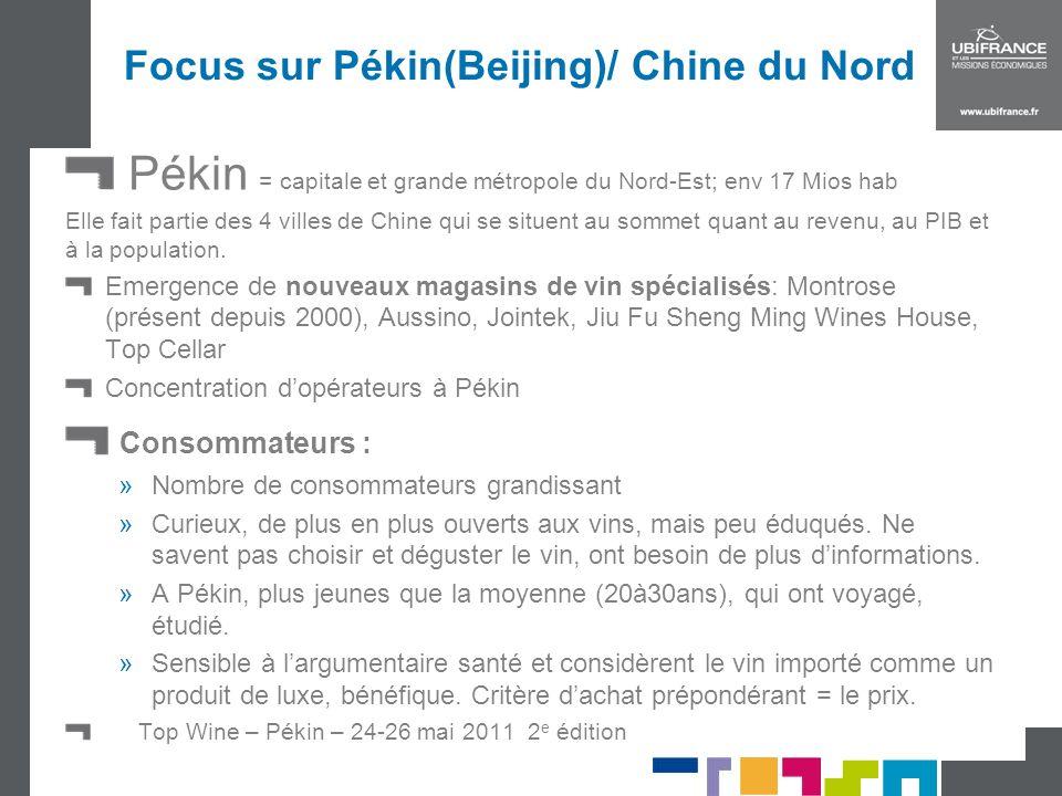 Focus sur Pékin(Beijing)/ Chine du Nord