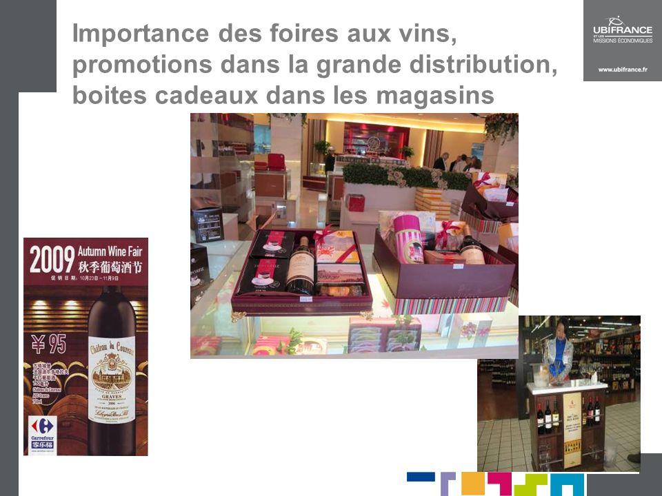 Importance des foires aux vins, promotions dans la grande distribution, boites cadeaux dans les magasins