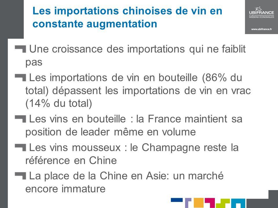 Les importations chinoises de vin en constante augmentation
