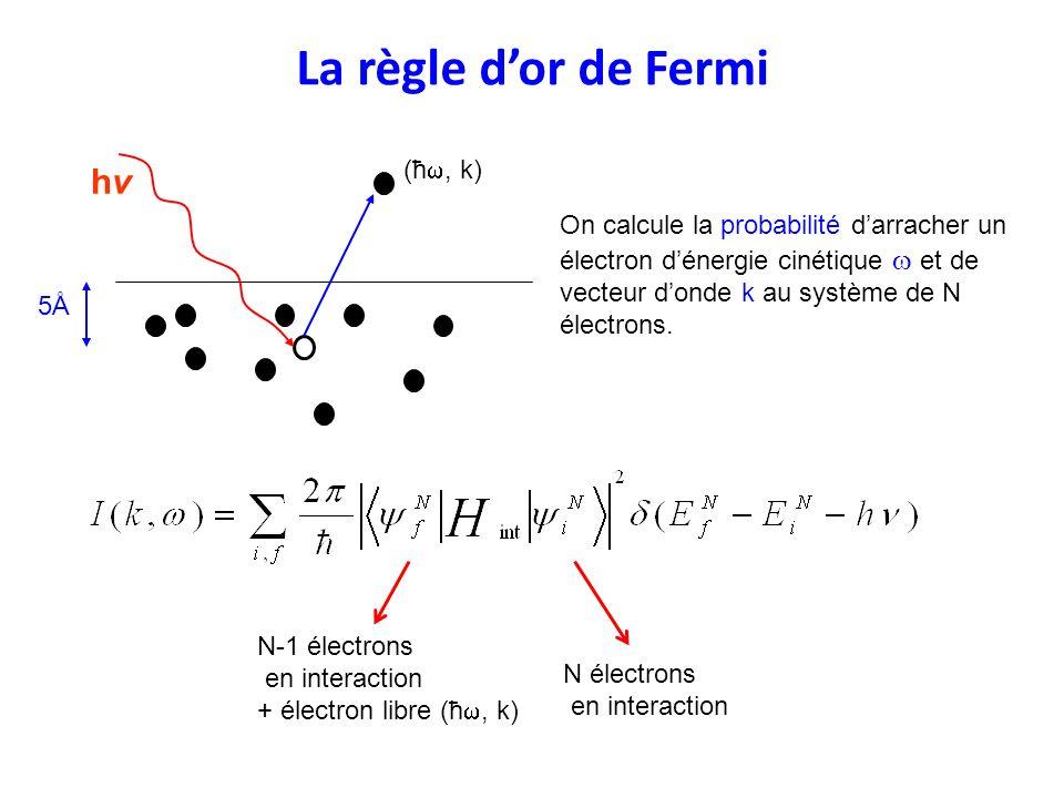 La règle d'or de Fermi hv (ħw, k)