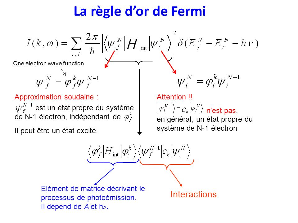 La règle d'or de Fermi Interactions N-1 électrons en interaction