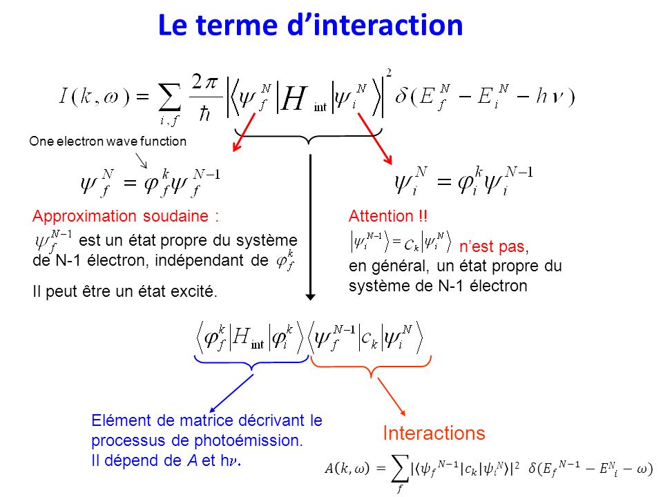 Le terme d'interaction