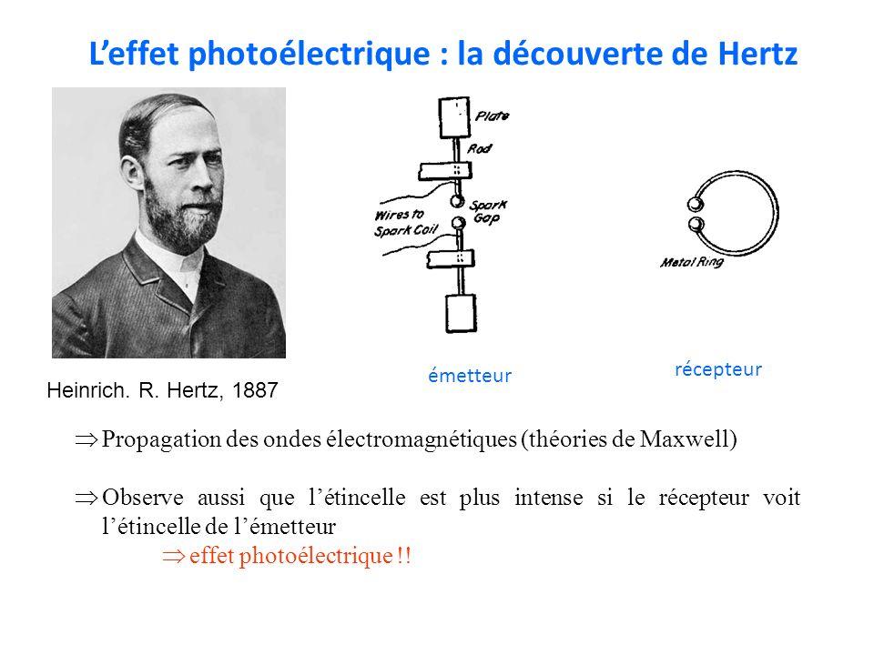 L'effet photoélectrique : la découverte de Hertz