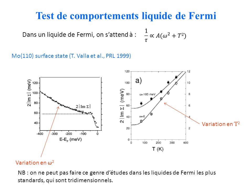 Test de comportements liquide de Fermi
