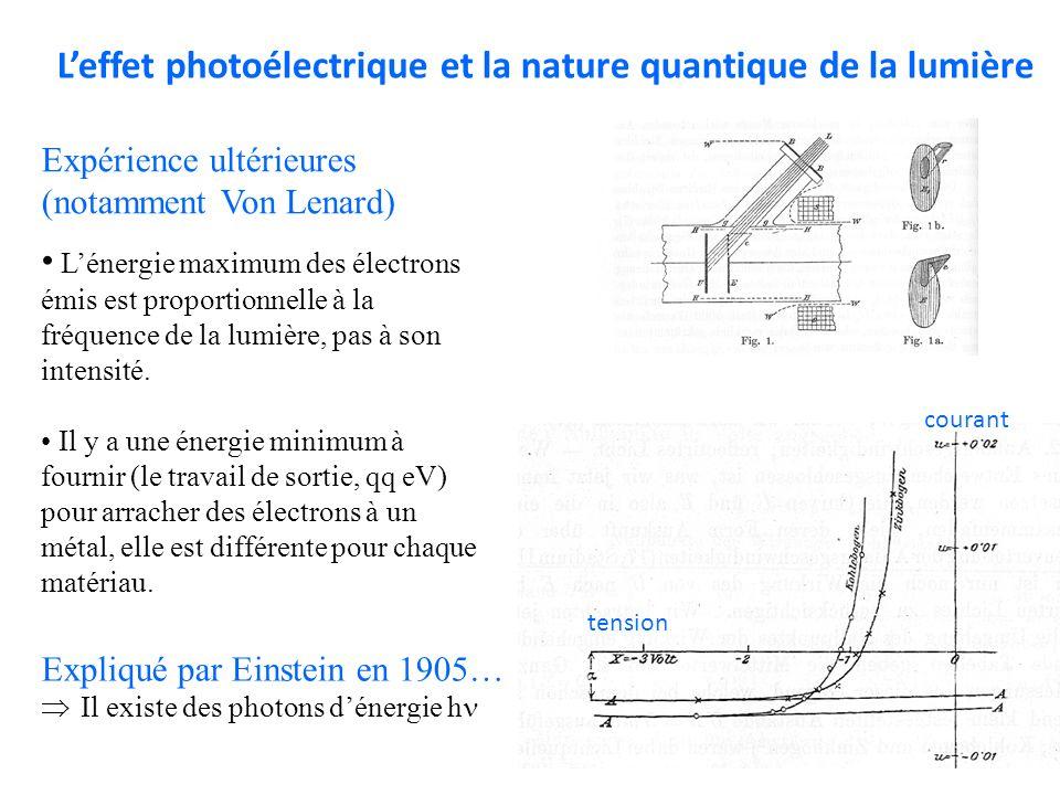 L'effet photoélectrique et la nature quantique de la lumière