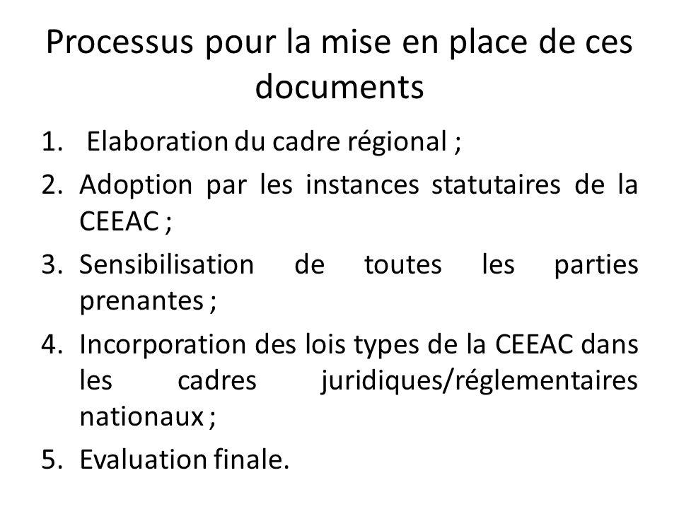 Processus pour la mise en place de ces documents