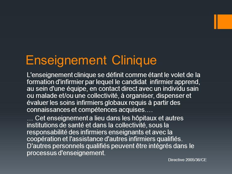 Enseignement Clinique