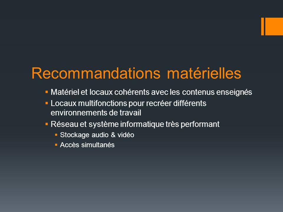 Recommandations matérielles