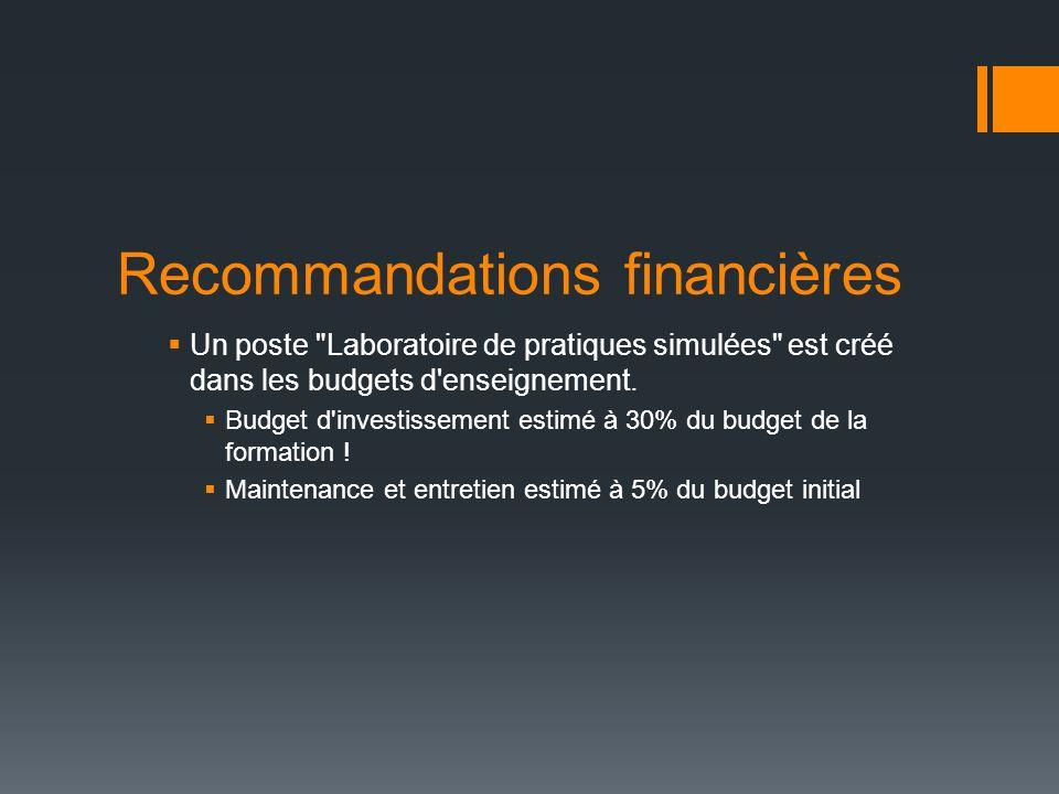 Recommandations financières