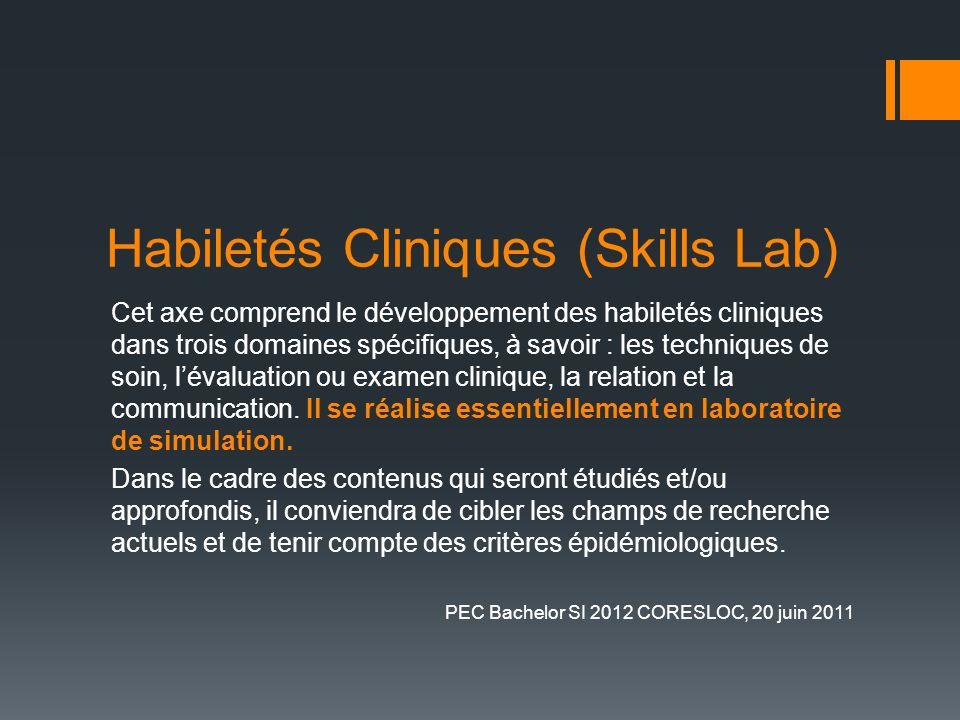 Habiletés Cliniques (Skills Lab)