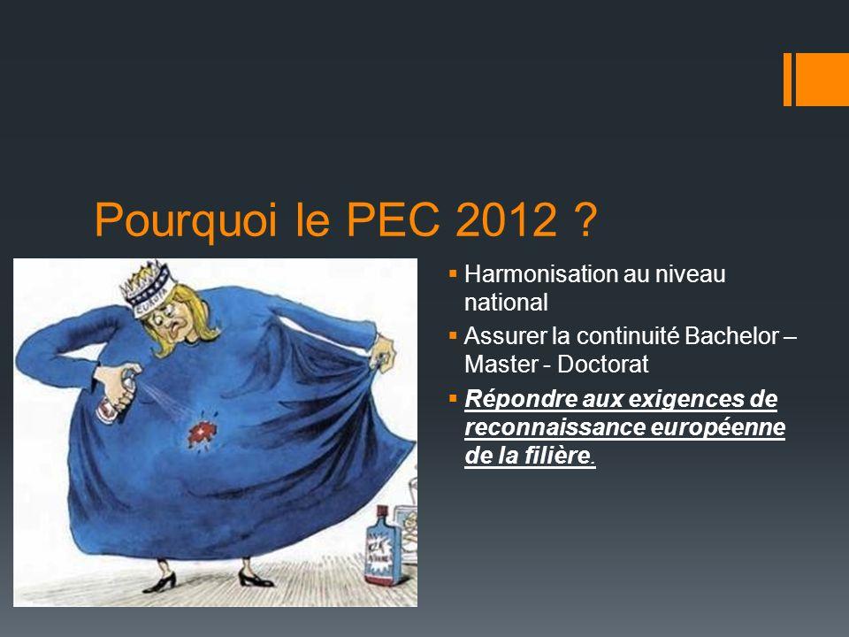 Pourquoi le PEC 2012 Harmonisation au niveau national