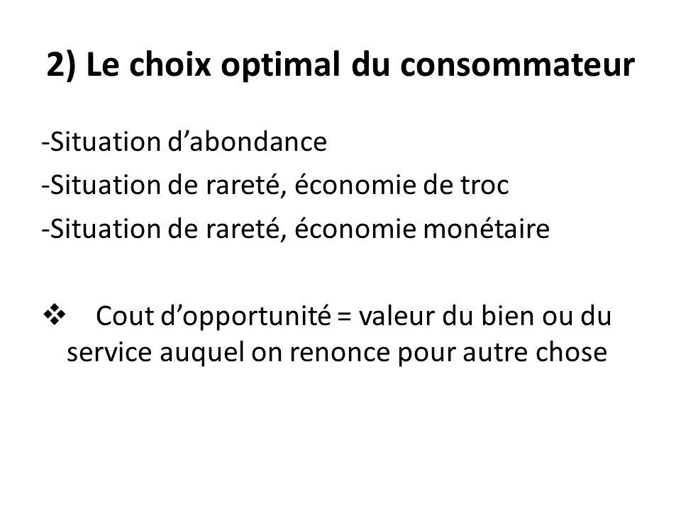 2) Le choix optimal du consommateur